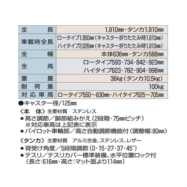 【2%OFFクーポン!8/26まで】ストレッチャー 介護 デイサービス タンカ IA-250|lookit|02