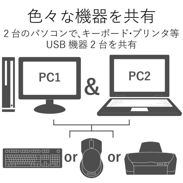 エレコム KVMスイッチ USB VGA 手元スイッチ 2台 KVM-KUSN|lucia0322|06