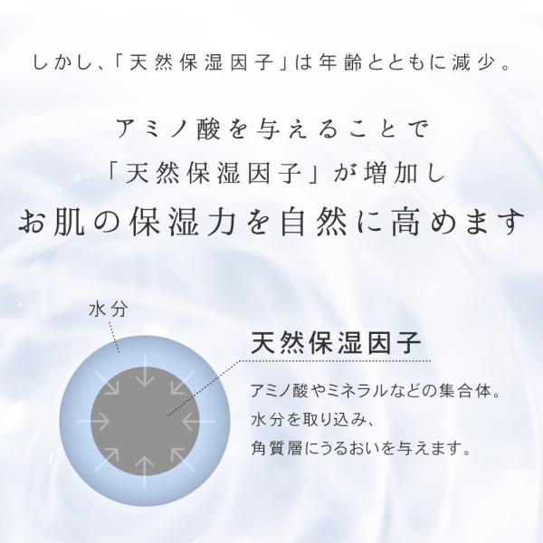 [新発売] ヒト幹細胞 美容液【プリュ セルリファイン アブソリュート エッセンス(30ml)】ヒト幹細胞培養液 コスメ  日本製|luire|14