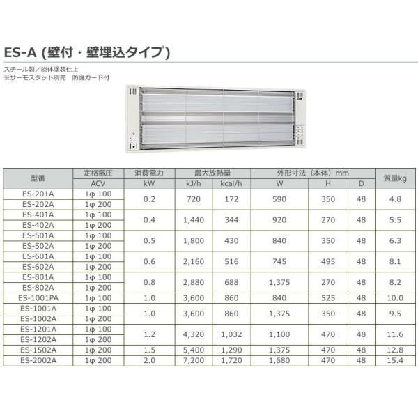 【インターセントラル】 サンヒート 輻射式遠赤外線ヒーター ESWシリーズ(防湿・プール浴室用) ESW-T(天吊タイプ) 防護ガード付 200V/2.0kw ESW-2002T