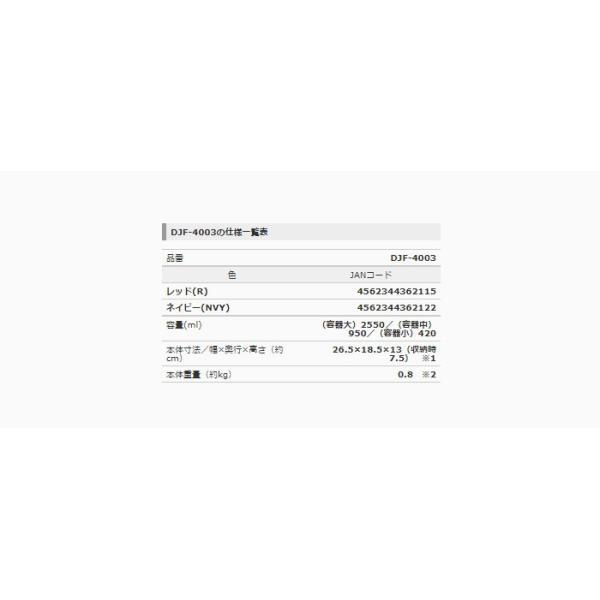 サーモス フレッシュランチボックス DJF-4003 R レッド [THERMOS] lush-life 07