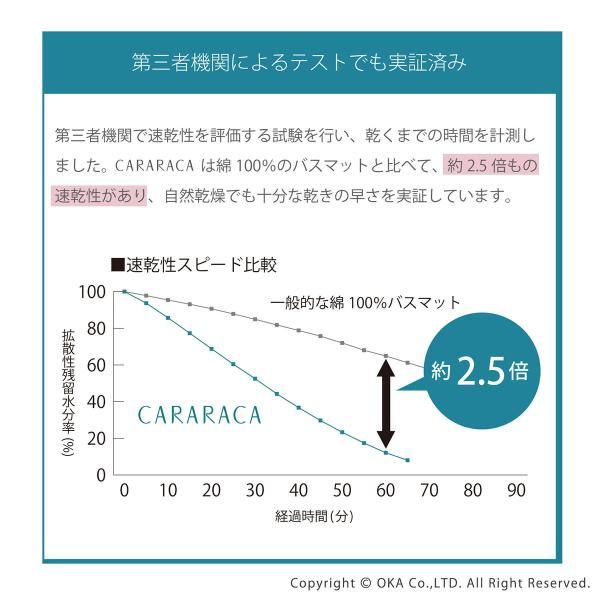 バスマット PLYS CARARACA (カララカ)  約35×60cm (タオル地 乾度良好 かんどりょうこう 洗える おしゃれ 吸水 速乾 無地 ふわふわ モダン)|m-rug|07