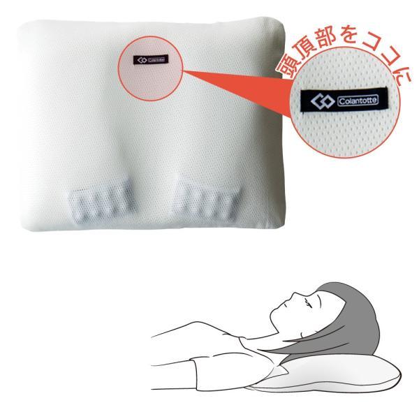 枕 肩こり 洗える まくら MAG-RA(マグーラ) LITE コラントッテ 磁気 makura 08