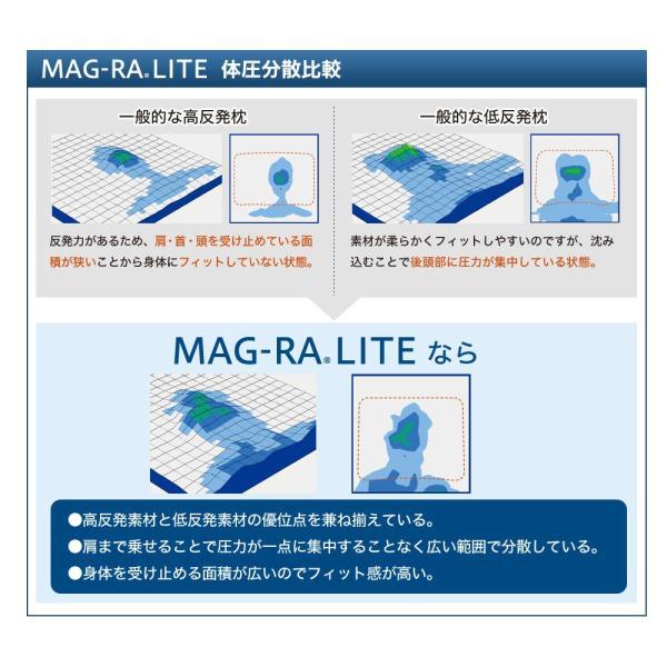 枕 肩こり 洗える まくら MAG-RA(マグーラ) LITE コラントッテ 磁気 makura 10
