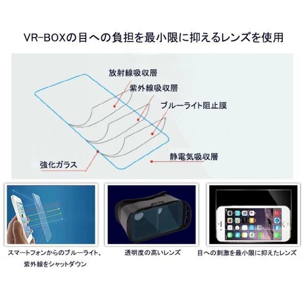 VRゴーグル iPhone|mamacon|04