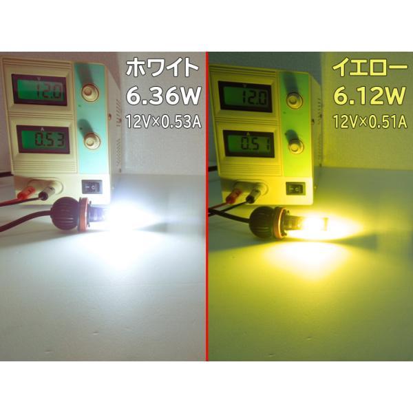 フォグランプ LED 「SAM-SMD ホワイト」(T20/H7/H8/H3/H11/H16/HB3/HB4/PSX24W/PSX26W/H1/H3C/H3a/H3d)2個1セット|mameden|05