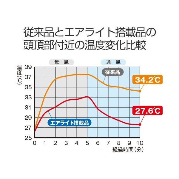 ヘルメット 作業用・工事用 谷沢製作所 タニザワ ST#1830-JZ 飛翔special エアライト|mamoru-k|04