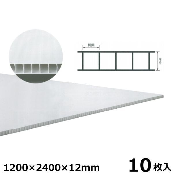 宇部エクシモ 養生ダンプレート 1200×2400×12mm ナチュラル 10枚入 プラベニヤ プラダン 養生ボード材