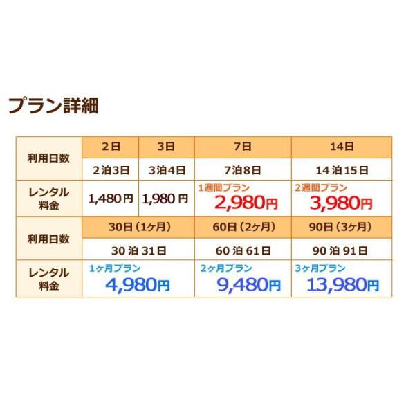 WiFi レンタル 無制限 Pocket WiFi 往復送料無料 502HW 1ヶ月プラン softbank maone 09