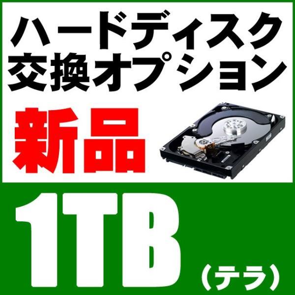 ▼新品HDD:1000GB