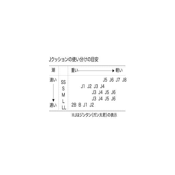 キザクラ Jクッション水中 Sサイズ J3|marukin-net|03