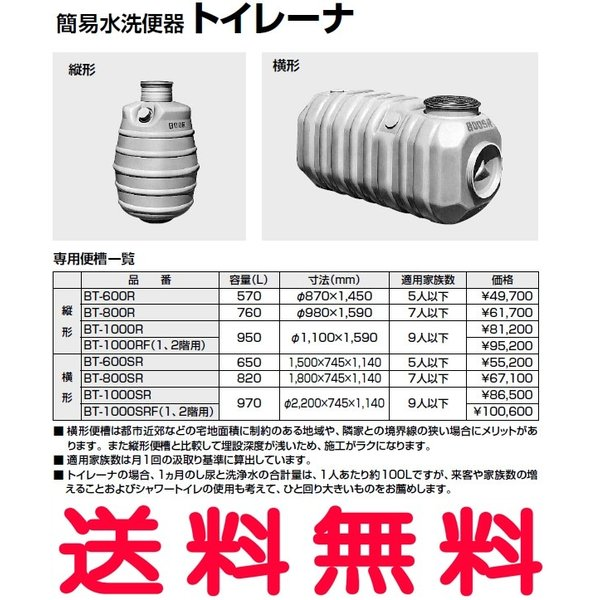 【BT-800R】 INAX・LIXIL トイレ 簡易水洗便器 トイレーナ 専用便槽 縦形 760L φ980×1,590mm 家族数7人以下 【代引不可】