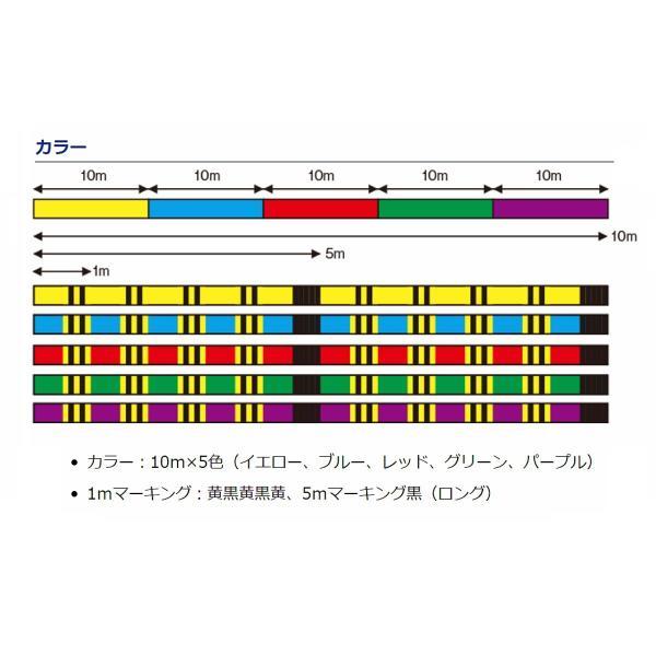 aa455c4d25c2 ダイワ UVFメガセンサー12ブレイドEX+Si 150mパック 0.8号 イエロー/ブルー/レッド/グリーン/パープル