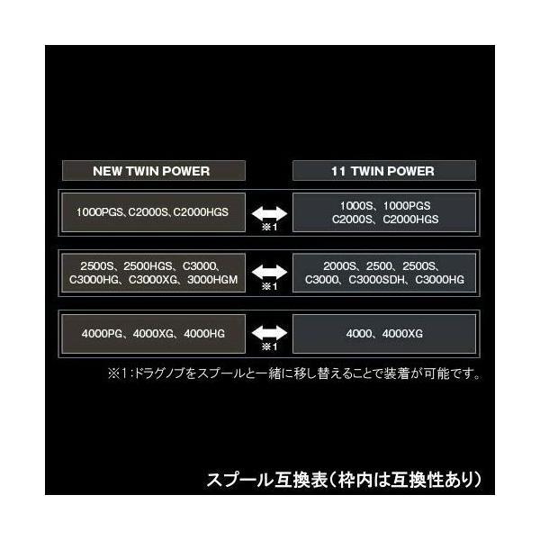 シマノ ツインパワー 2500S【送料無料】