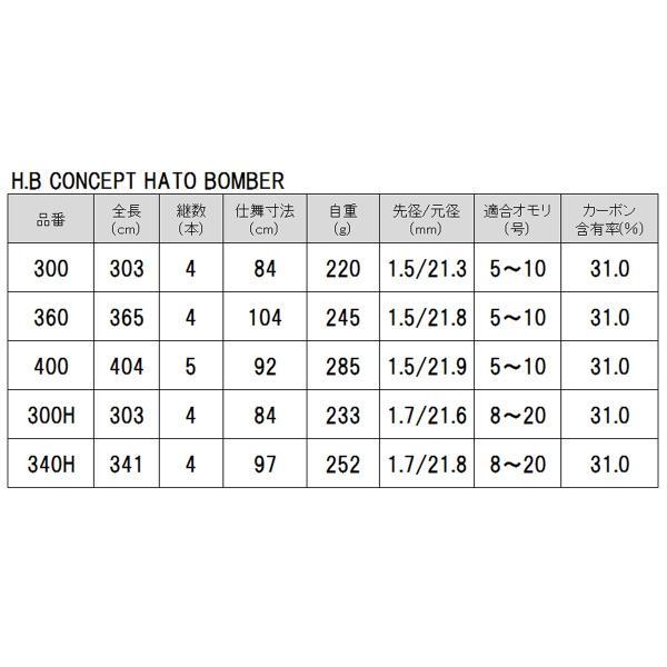 タカミヤ H.B concept HATO BOMBER 400