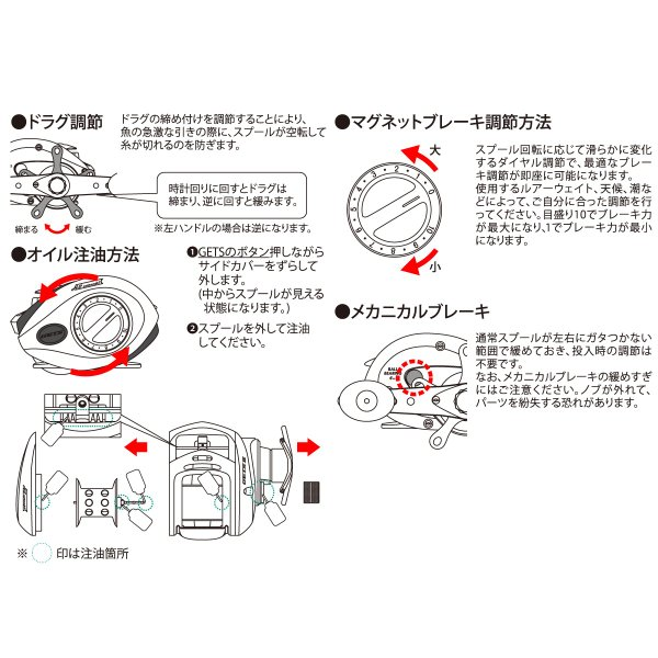 タカミヤ H.B concept GETS II LH