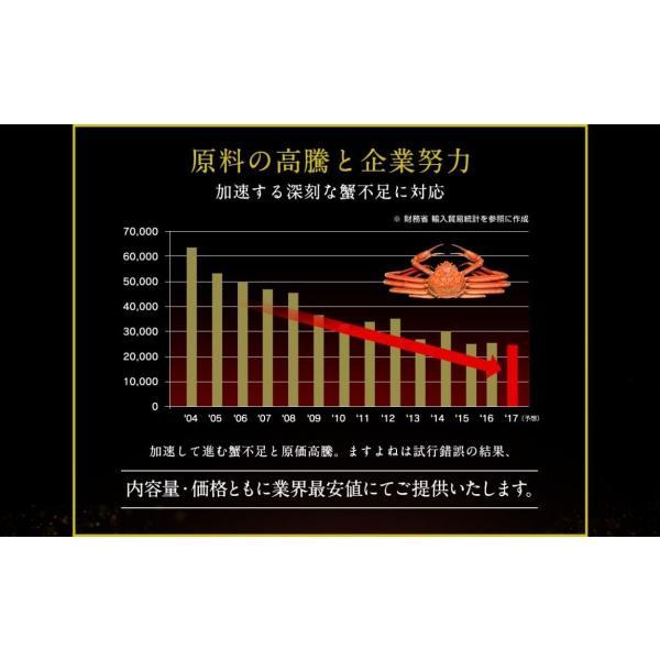 かに カニ 蟹 ズワイガニ kani  プレミアム会員は2000円OFF 非再凍結鮮度ずわい脚5kg ボイル 19-27肩 9-12人前 冷凍便 送料無料 ※同梱不可※|masuyone|11