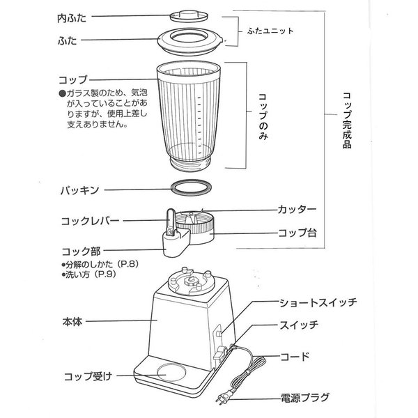 パナソニック 業務用ミキサーMX-152SP 用ガラスコップのふたユニット(内ふた付)|matakatsu
