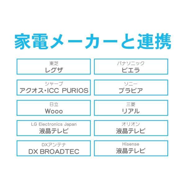 I-O DATA 外付けHDD ハードディスク 3TB テレビ録画 TV接続ガイド付 PS4 Mac 故障予測 日本製 土日サポート EX-HD3CZ|media-market|04