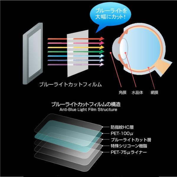 オリオン NHC-191B ブルーライトカット 反射防止 指紋防止 気泡レス 液晶保護フィルム