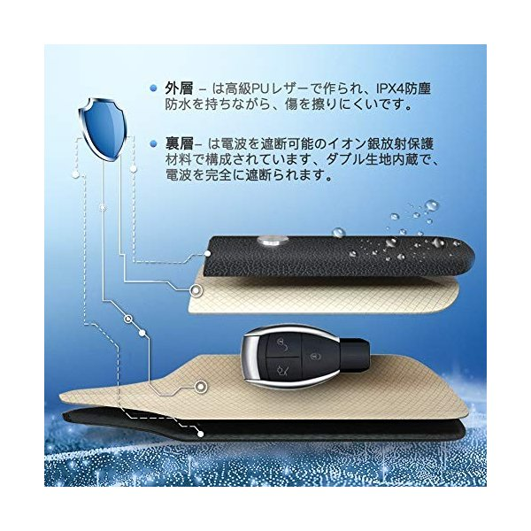 JOYEKY スマートキー 電波遮断ポーチ リレーアタック 防止 キーケース 3Dモデル 電子キーカバー 電子キーカバー ダブル遮断生地構造 スキミン|mediaearth|04