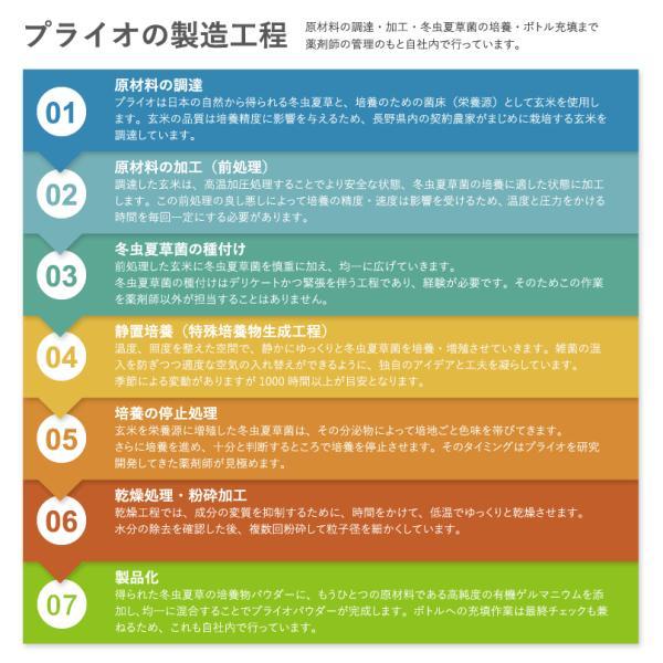 犬 猫 ペット用 免疫力の健康維持 サプリメント 冬虫夏草 プライオ 45g 2個セット|medinex|05
