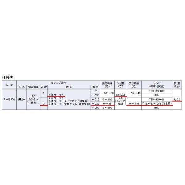 サギノミヤ デジタルサーモスタット サーモアイ ALE-SD21-020 海水用|mega-store|02