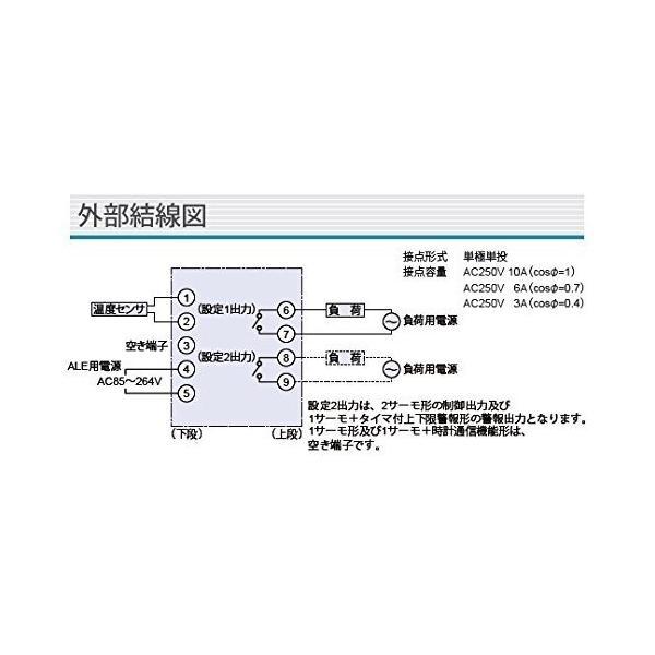 サギノミヤ デジタルサーモスタット サーモアイ ALE-SD21-020 海水用|mega-store|05