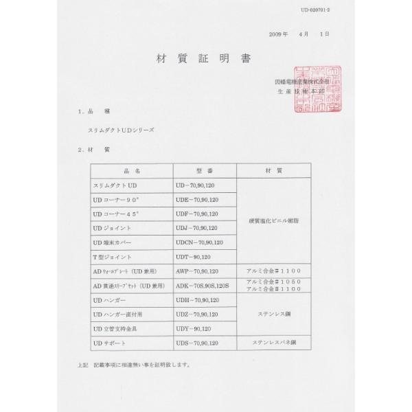 訳あり 生産終了品 因幡電工 UD端末カバー UDCN-90 アイボリー