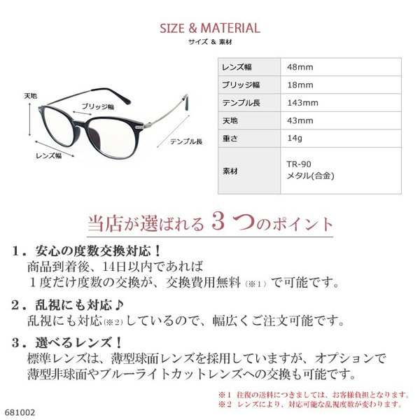 Sph 眼鏡 度数