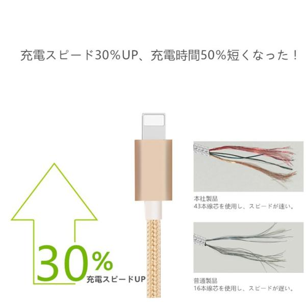iPhoneケーブル iPad iPhone用 急速充電ケーブル 長さ 2m 充電器 データ転送ケーブル USBケーブル スマホ合金ケーブル iPhone8 Plus iPhoneX モバイルバッテリー|meiseishop|12
