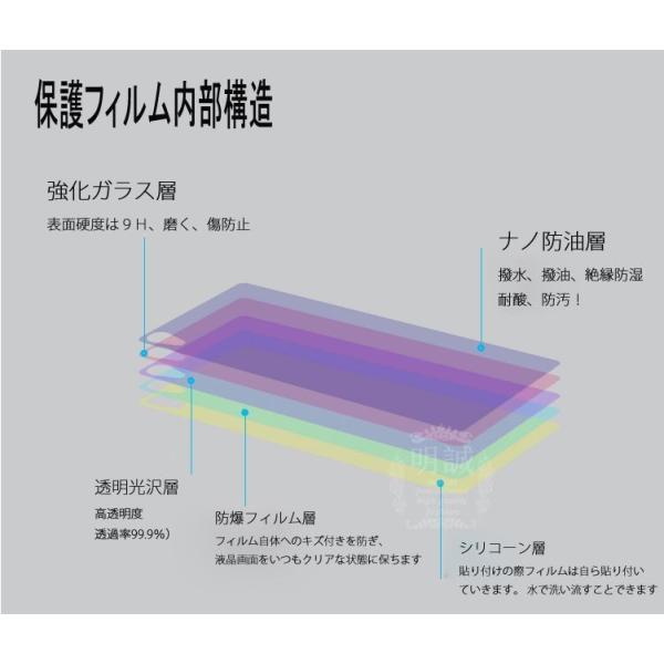 明誠正規品背面タイプxperia Z1 SO-01F SOL23強化ガラスフィルム背面保護フィルム SOL23ガラス フィルムXperiaZ1液晶保護フィルム強化ガラス SO-01F保護シート|meiseishop|06