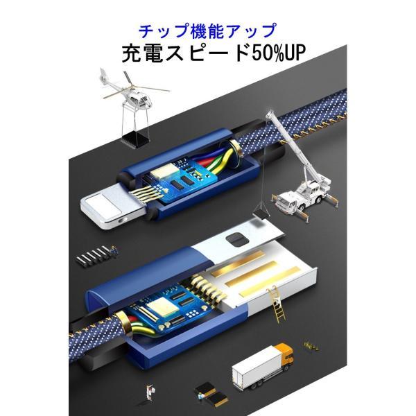 iPhoneケーブル iPad用 急速充電ケーブル デニム生地 収納ベルト付き 充電器 データ転送 USBケーブル 長さ 0.25m/0.5m/1m/1.5m iPhone8 Plus iPhoneX iPhone用|meiseishop|14