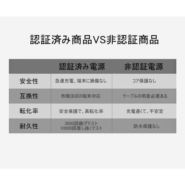 6800mAh モバイルバッテリー 超軽量 ケーブル内蔵 ミニ型 超薄型 3台同時急速充電 各機種対応 携帯充電器 コンパクト スマホ充電器 PSE認証【PL保険】|meiseishop|09