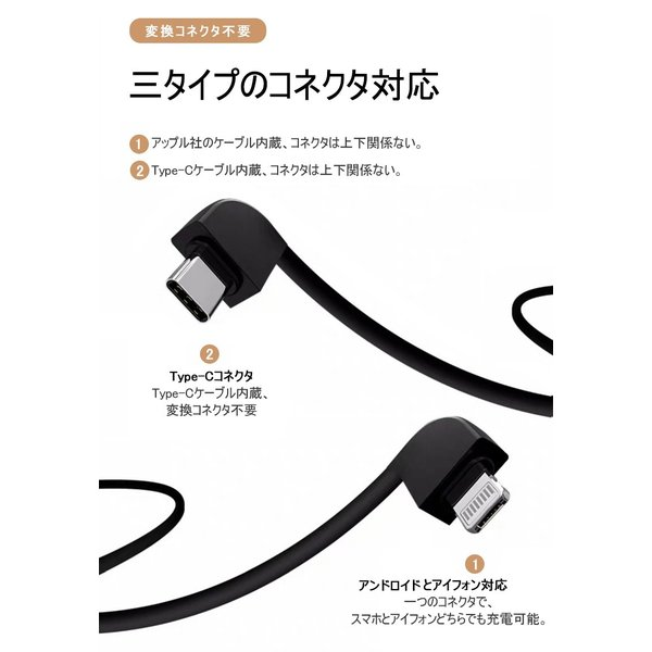 モバイルバッテリー 10000mAh 大容量 ケーブル不要 軽量 LED残電量表示 ミニタイプ Type-C 変換コネクタ付 スマホ充電器 コンパクト 急速充電 3台同時充電 meiseishop 04