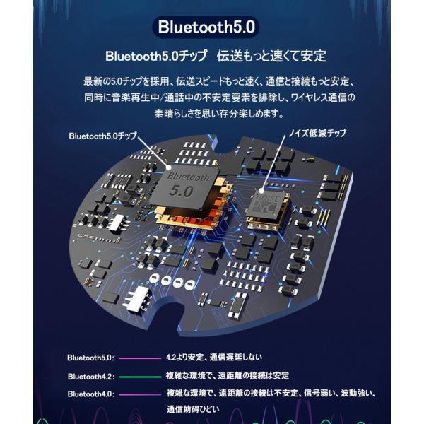 ワイヤレスイヤホン ブルートゥース イヤホン Bluetooth5.0 IPX7防水 日本語音声案内 3500mAh大容量充電ケース 左右分離型 ノイズキャンセリング iPhone Android|meiseishop|12