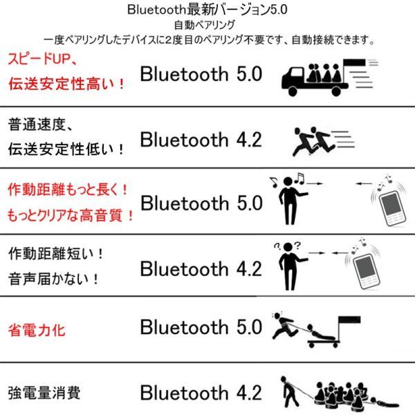 ワイヤレスイヤホン Bluetooth 5.0 完全ワイヤレス ヘッドセット Hi-Fi 高音質 自動ON/OFF 自動ペアリング マイク付き マグネット ミニ 軽量 PSE認証済み|meiseishop|11