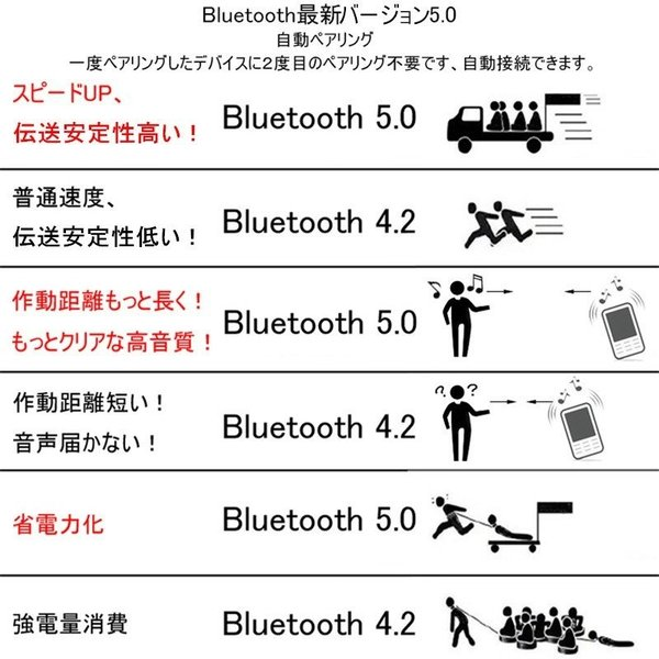 ワイヤレスヘッドセット Bluetooth5.0 イヤホン ワイヤレスイヤホン 日本語音声案内 2200mAh充電ケース 防水 自動ペアリング 両耳 左右分離型 ノイキャン TWS|meiseishop|17