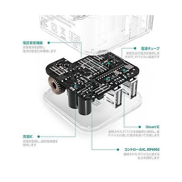 RAVPower USB 充電器 [24W/2ポート/折畳式プラグ/急速] iPhone/iPad/Android 等対応 RP-UC11 ホワイト|mejapon|07