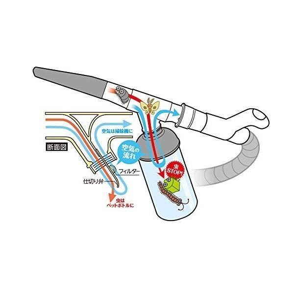 アーネスト 分別吸い取りヘッド クリーンキャッチ A-76215|mekoda-store|02