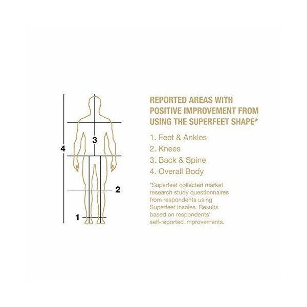 SUPERFEET TRIMFIT DELUX メンズ MEN'S スーパーフィート (C(23.5-25cm))