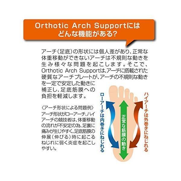ソフソール(SOFSOLE) メンズ ハーフインソール オーソテックアーチサポート 重ね敷タイプ フリーサイズ(25~31cm) 18751