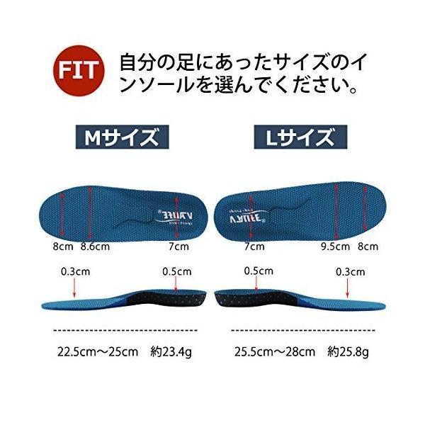 改良版 Valife 超軽量 薄型インソール 万能型 人間工学 衝撃吸収 TPR材質 運動 立ち仕事 スポーツ 疲労緩和サポート 大きめの靴のサイズ