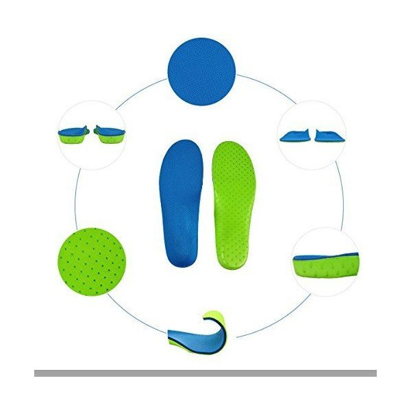 インソール,3立体型 扁平足 アーチサポーター 足底筋膜炎 土踏まずサポーター 疲れにくい 中敷きクッション 衝撃吸収 О脚・脚矯正インソール