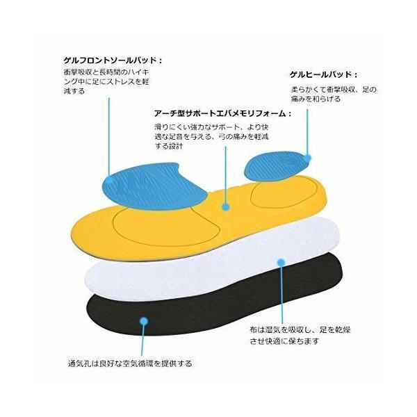 PUREBOX インソール 中敷き 人間工学に基づいた衝撃吸収 極厚 男女兼用 1足入 通気 抗菌防臭 疲労軽減 防滑 スポーツ 立ち仕事に対応 サ