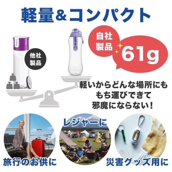 DAFI ダフィ 浄水ボトル 500ml 携帯用 浄水器 ボトル 水筒 浄水ポット 浄水 ろ過 活性炭 カートリッジ付き ポーランド製 キャンプ アウトドア 【日本正規品】|merland|12