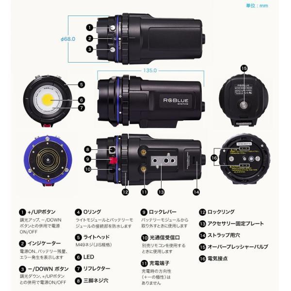 RGBlue System02 水中LEDライト システム02バージョン2 [ver2]