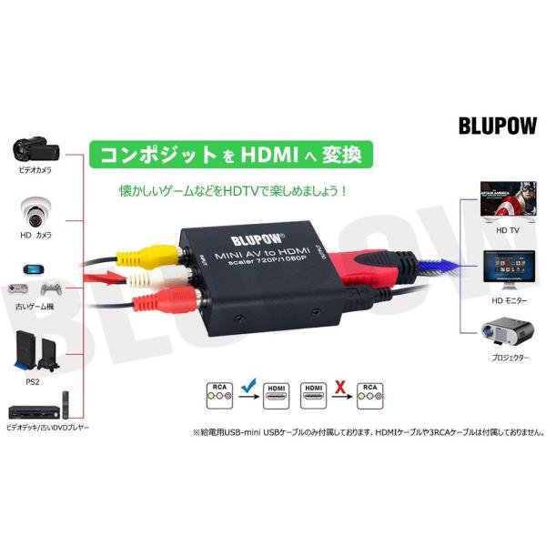 BLUPOW コンポジット HDMI 変換 720P/1080P対応 rca hdmi 変換 av hdmi変換 コンポジット hdmi コ micomema 03