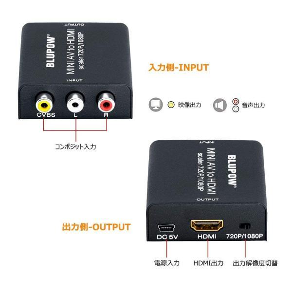 BLUPOW コンポジット HDMI 変換 720P/1080P対応 rca hdmi 変換 av hdmi変換 コンポジット hdmi コ micomema 05