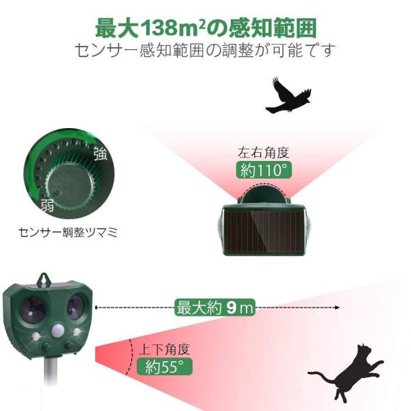害獣対策器 猫よけ 動物撃退器 超音波 HOGO アニマルバリア ソーラー USB充電 IP44防水 増強版 野良猫 撃退 猫よけグッズ ス|micomema|02